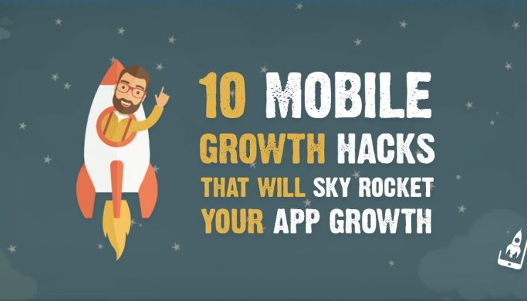 Role of Content Marketing In The Growth Of An App